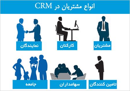 مشتری از دیدگاه مدیریت ارتباط با مشتری CRM