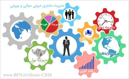 مدیریت از دیدگاه مدیریت ارتباط با مشتری CRM