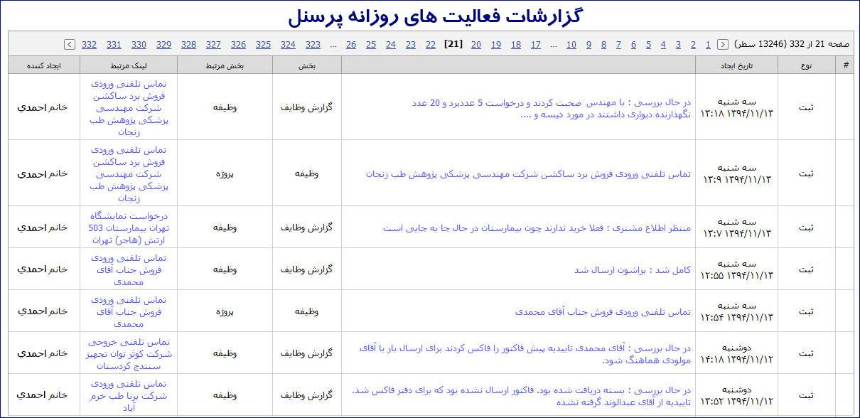 گزارشات فعالیت روزانه پرسنل در نرم افزار فرادیس CRM