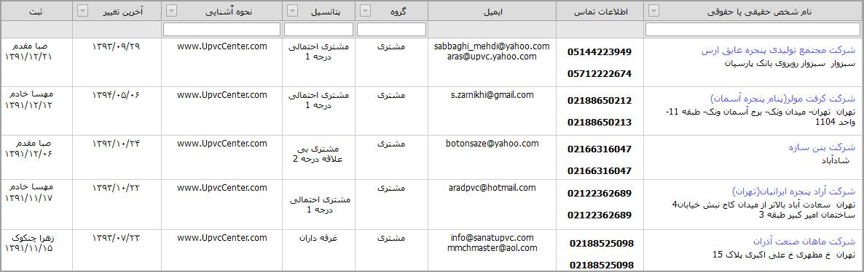 ایجاد بانک اطلاعات مشتریان در نرم افزار فرادیس CRM
