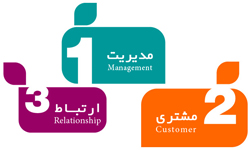 ده گام  برای پیاده سازی CRM (مدیریت ارتباط با مشتری)