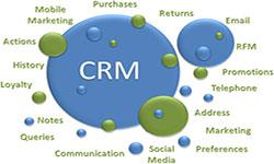 ادبیات مدیریت ارتباط با مشتری (CRM)